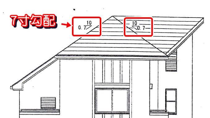 7寸勾配の屋根図面
