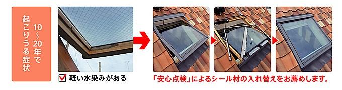 天窓の劣化-基本