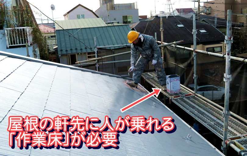 屋根の軒先に人が乗れる作業床を設置する