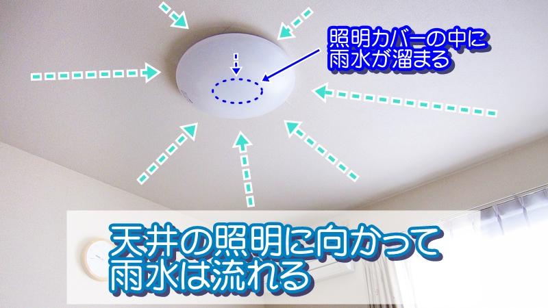 天井の照明に向かって流れる雨水