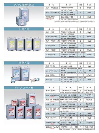 ポリルーフ(双和化学産業株式会社)FRP防水トップコートカタログ