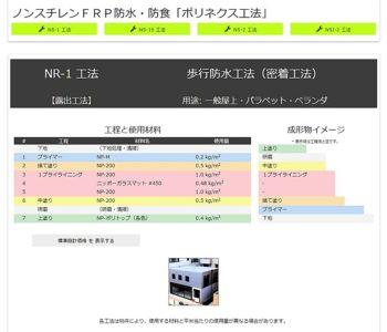 ポリネクス工法(日豊化学産業 株式会社)FRP防水トップコートカタログ