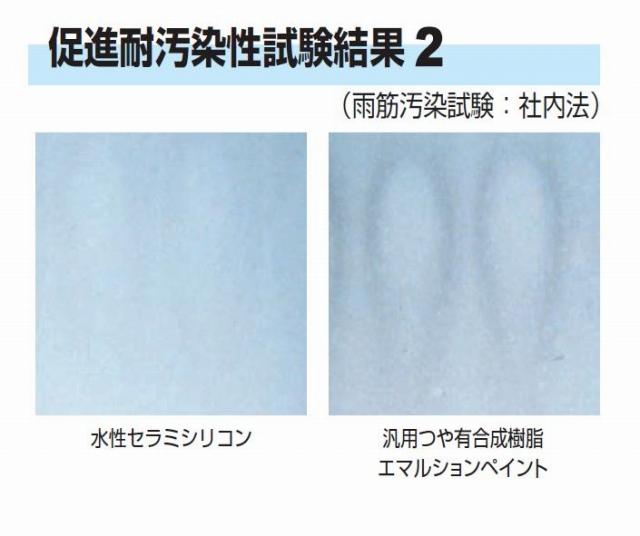 促進耐汚染性試験結果(雨筋汚染試験:社内法)