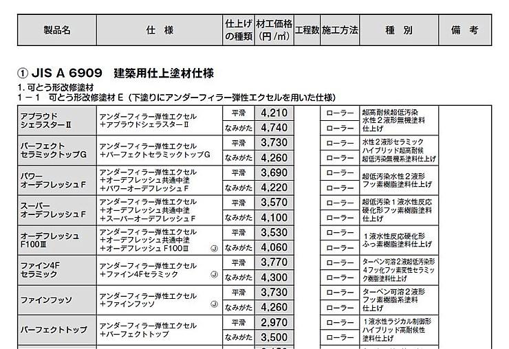 ニッペ設計価格表サンプル