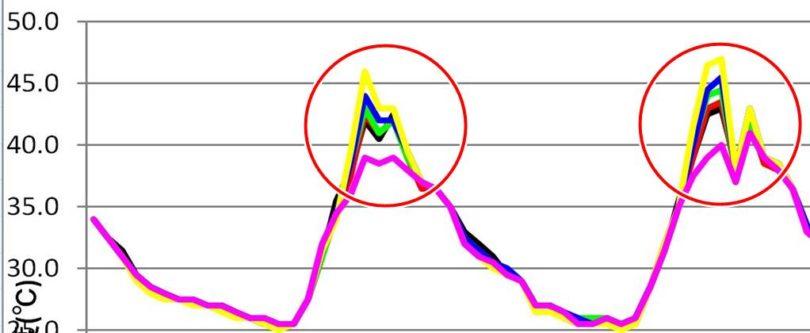 2014年 エスケー化研の実験結果表-詳細