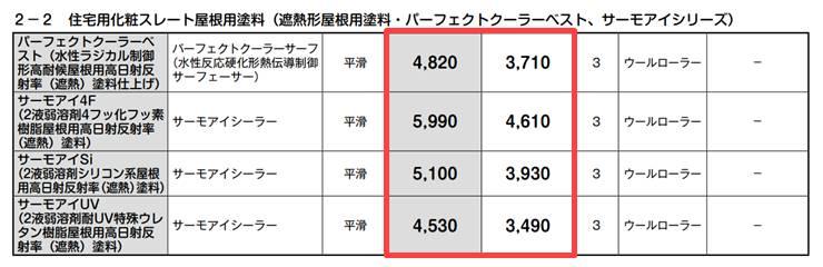 日本ペイント 設計価格表 屋根遮熱塗料