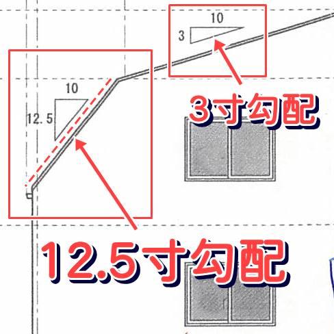 12.5寸勾配の図面