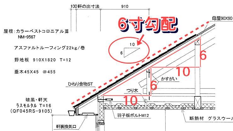 6寸勾配の矩計図