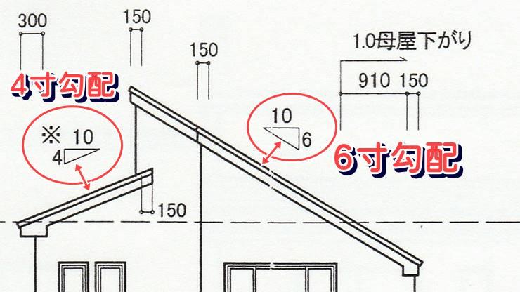 6寸勾配と4寸勾配の屋根