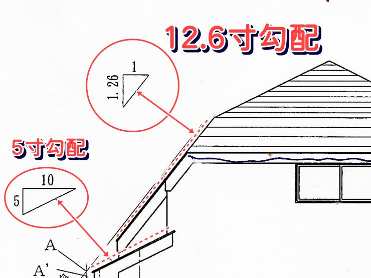 12.6寸勾配・5寸勾配の図面